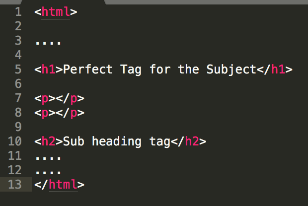 how h1 tag appears on HTML code